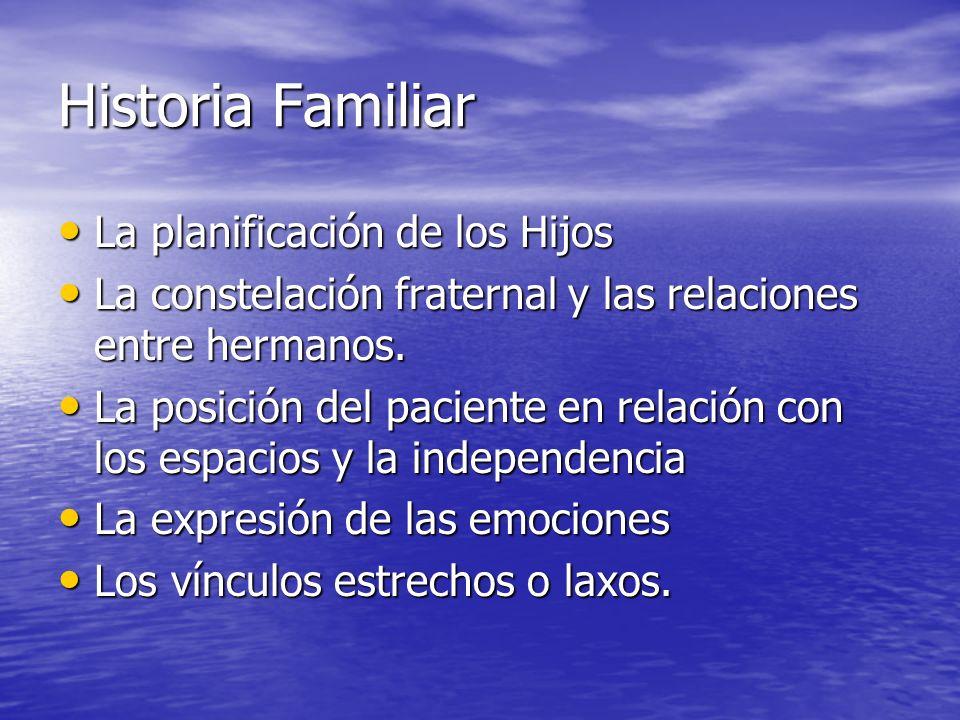 Historia Familiar La planificación de los Hijos