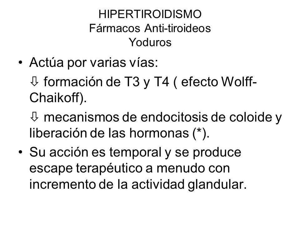 HIPERTIROIDISMO Fármacos Anti-tiroideos Yoduros