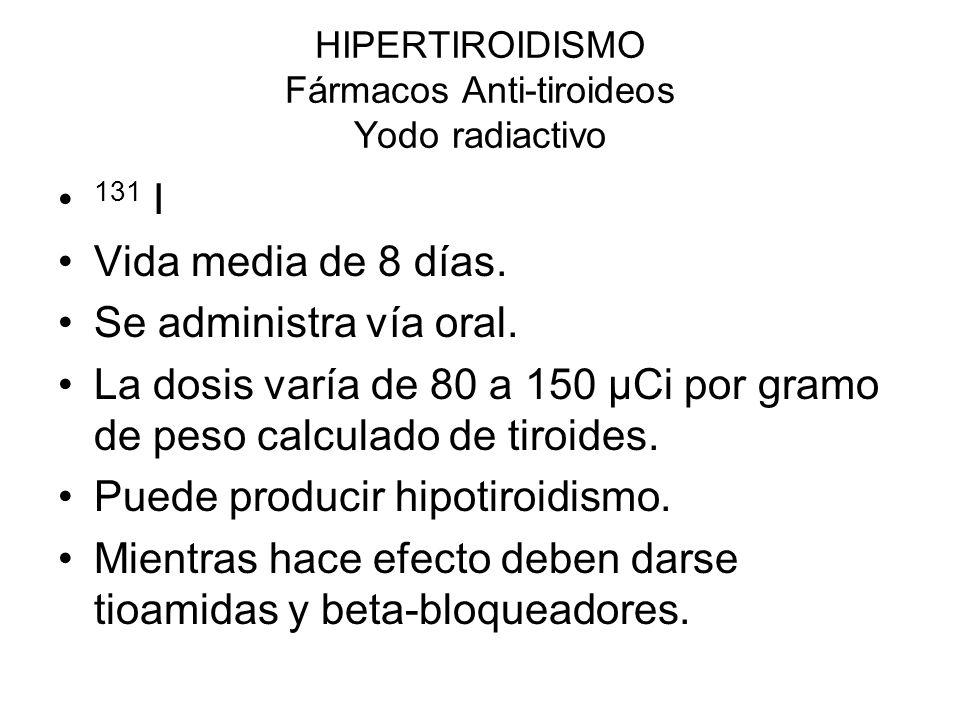 HIPERTIROIDISMO Fármacos Anti-tiroideos Yodo radiactivo