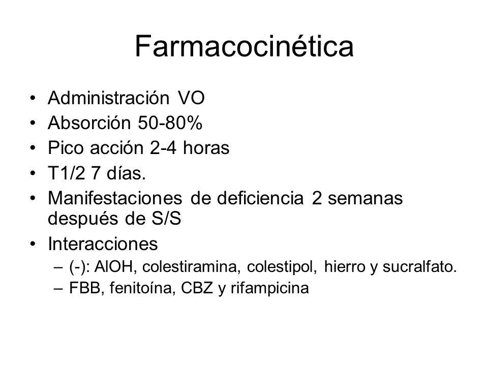 Farmacocinética Administración VO Absorción 50-80%
