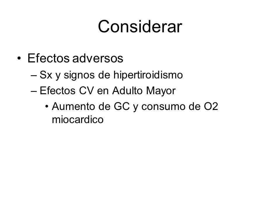 Considerar Efectos adversos Sx y signos de hipertiroidismo