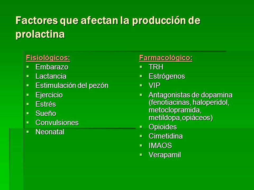 Factores que afectan la producción de prolactina
