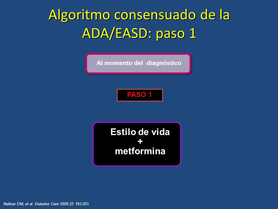 Algoritmo consensuado de la ADA/EASD: paso 1