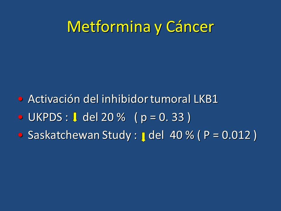 Metformina y Cáncer Activación del inhibidor tumoral LKB1