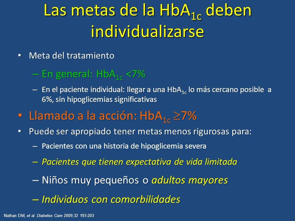 Las metas de la HbA1c deben individualizarse