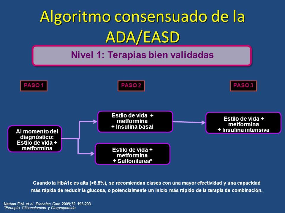 Algoritmo consensuado de la ADA/EASD