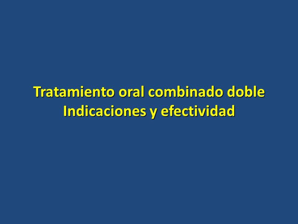 Tratamiento oral combinado doble Indicaciones y efectividad