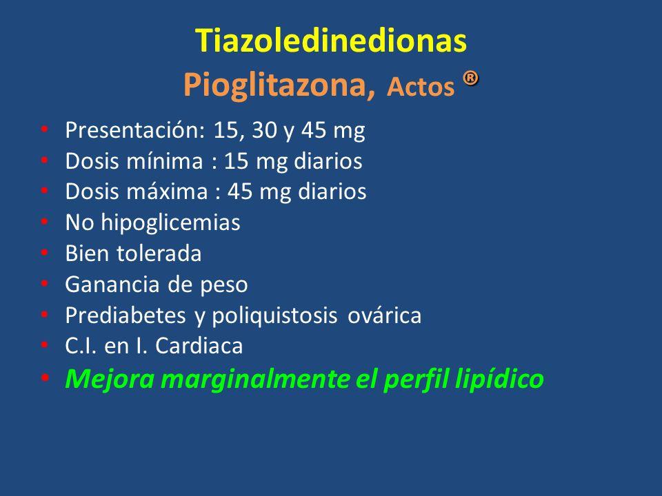 Tiazoledinedionas Pioglitazona, Actos ®