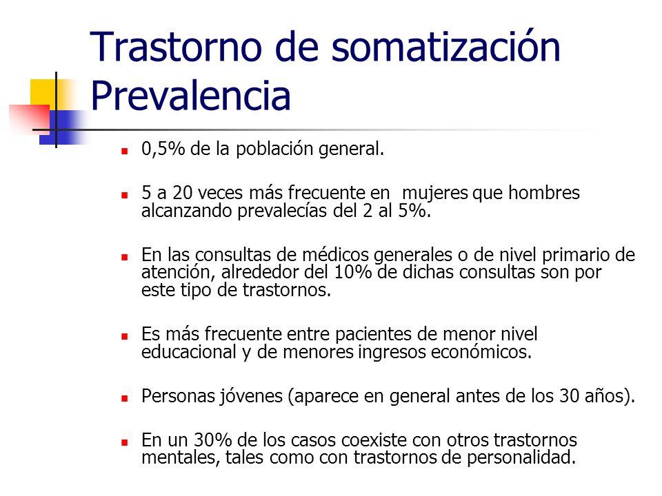 Trastorno de somatización Prevalencia