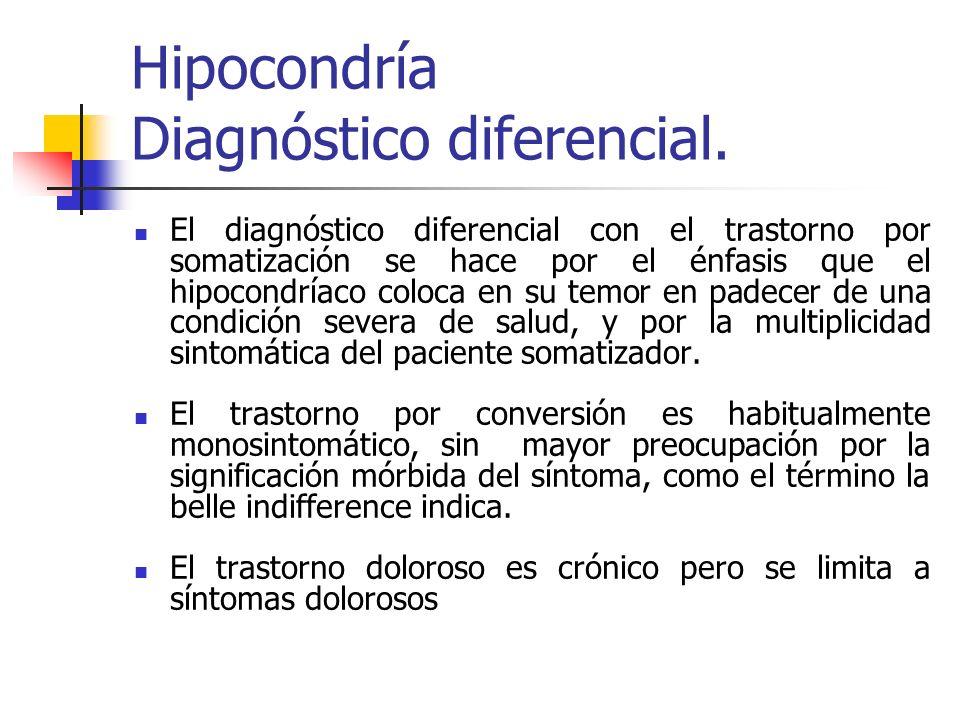 Hipocondría Diagnóstico diferencial.