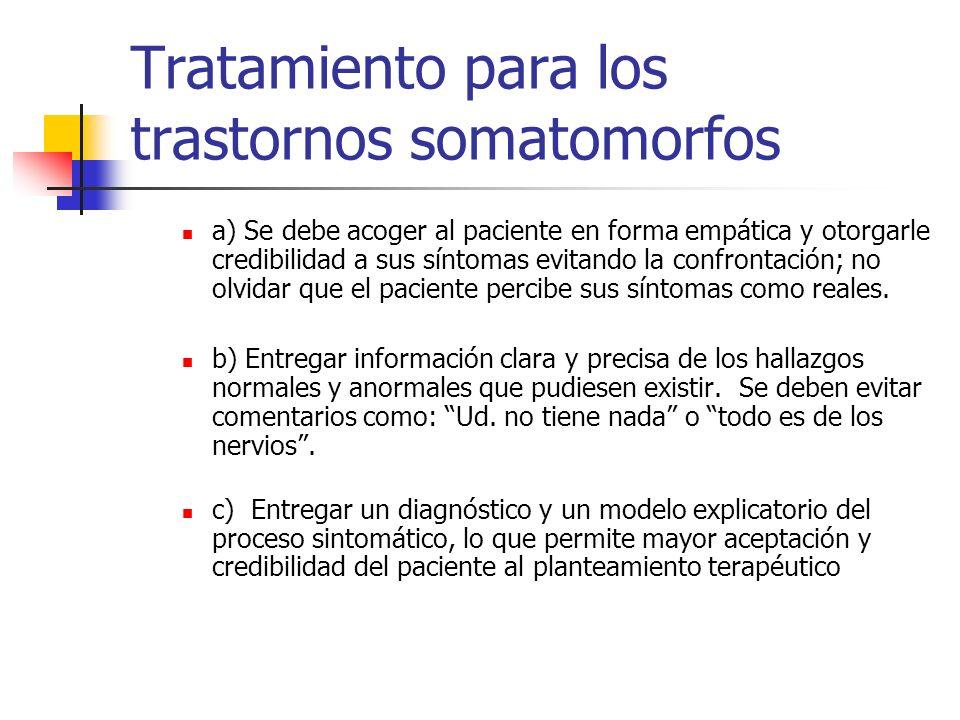 Tratamiento para los trastornos somatomorfos