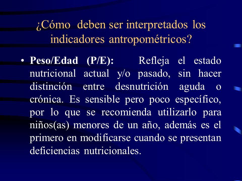 ¿Cómo deben ser interpretados los indicadores antropométricos