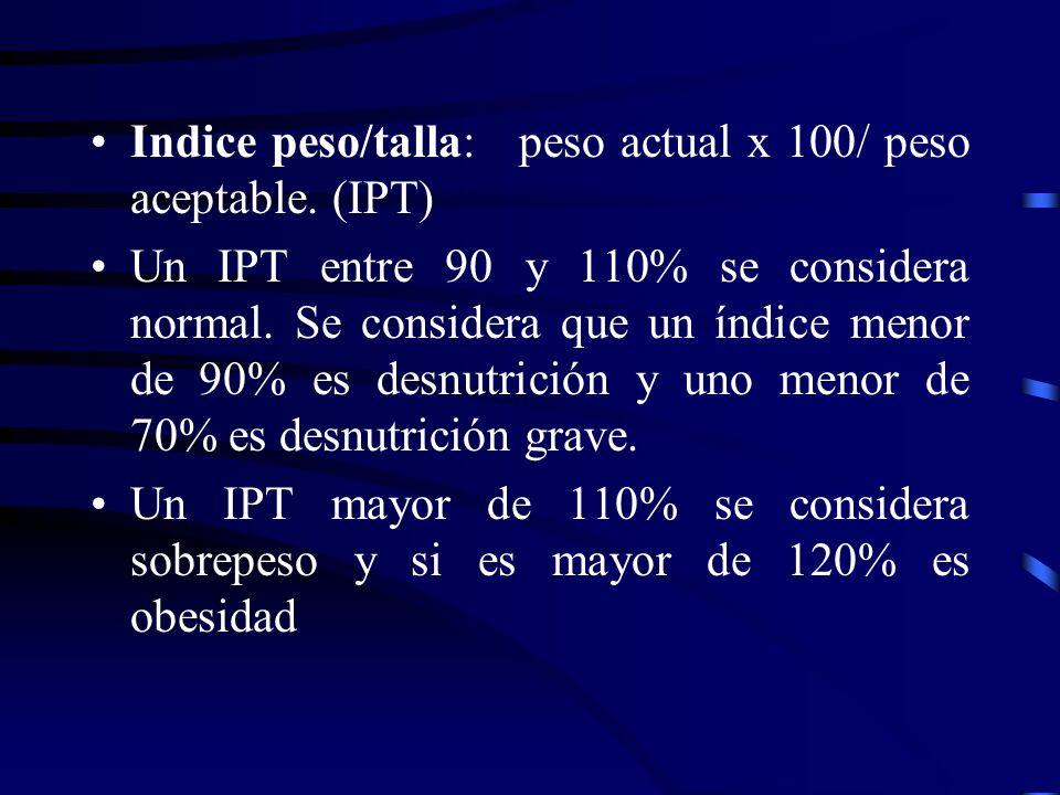 Indice peso/talla: peso actual x 100/ peso aceptable. (IPT)