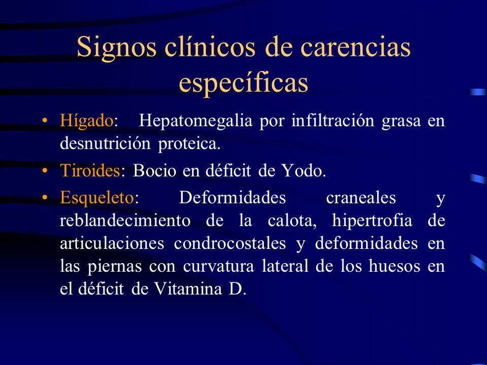 Signos clínicos de carencias específicas