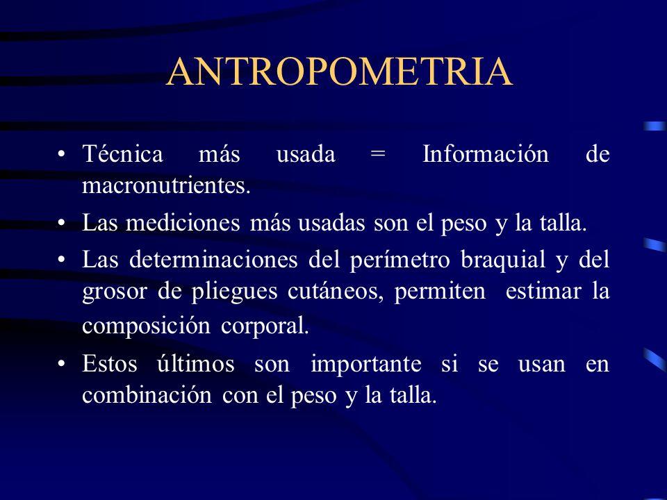 ANTROPOMETRIA Técnica más usada = Información de macronutrientes.