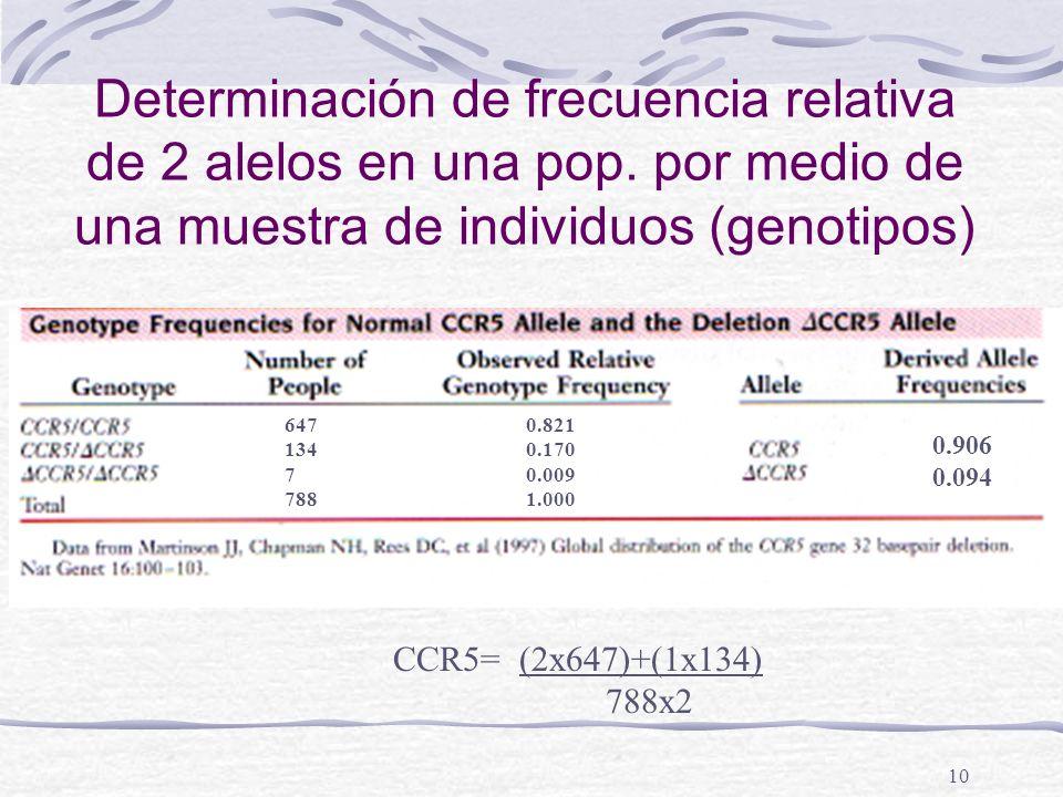 Determinación de frecuencia relativa de 2 alelos en una pop