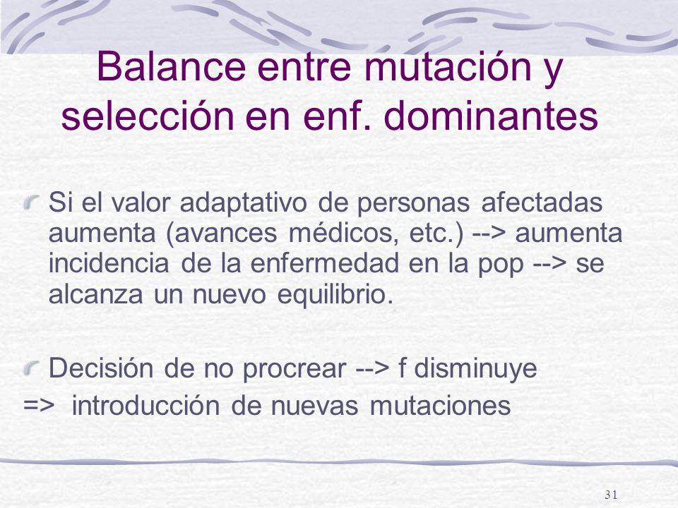 Balance entre mutación y selección en enf. dominantes