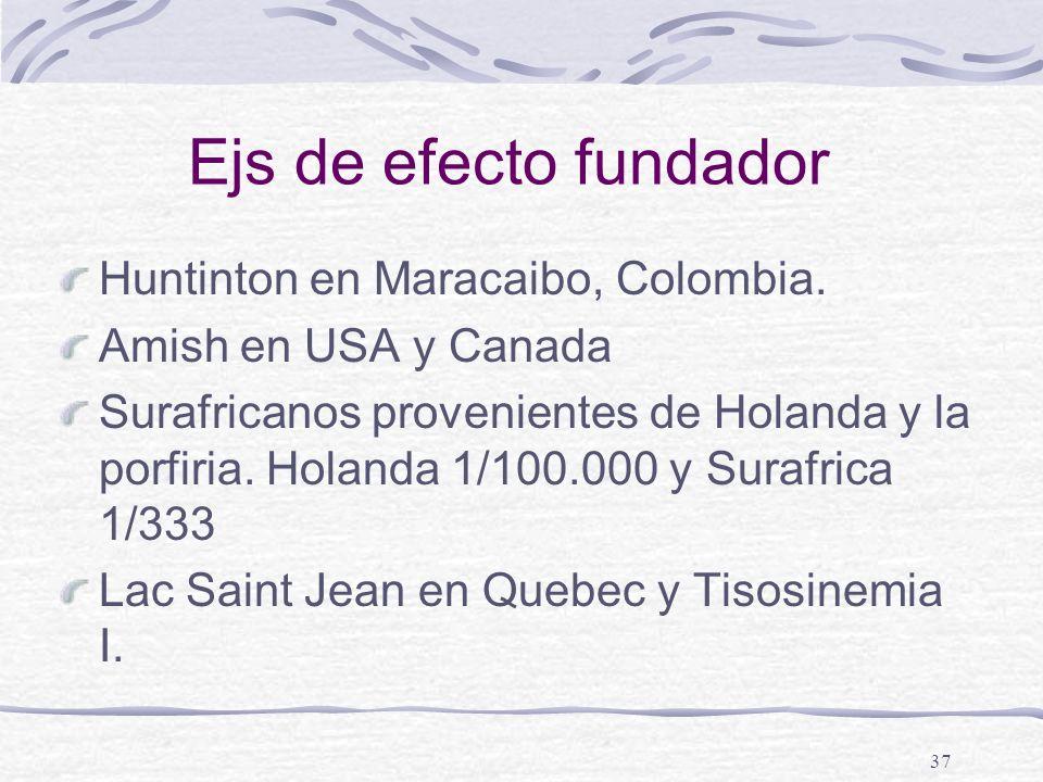 Ejs de efecto fundador Huntinton en Maracaibo, Colombia.