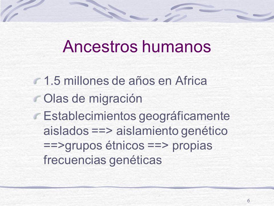 Ancestros humanos 1.5 millones de años en Africa Olas de migración