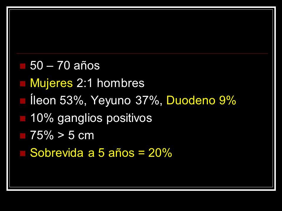 50 – 70 añosMujeres 2:1 hombres. Íleon 53%, Yeyuno 37%, Duodeno 9% 10% ganglios positivos. 75% > 5 cm.