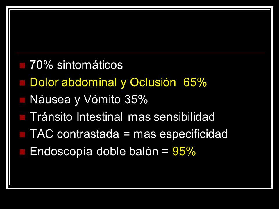70% sintomáticos Dolor abdominal y Oclusión 65% Náusea y Vómito 35% Tránsito Intestinal mas sensibilidad.