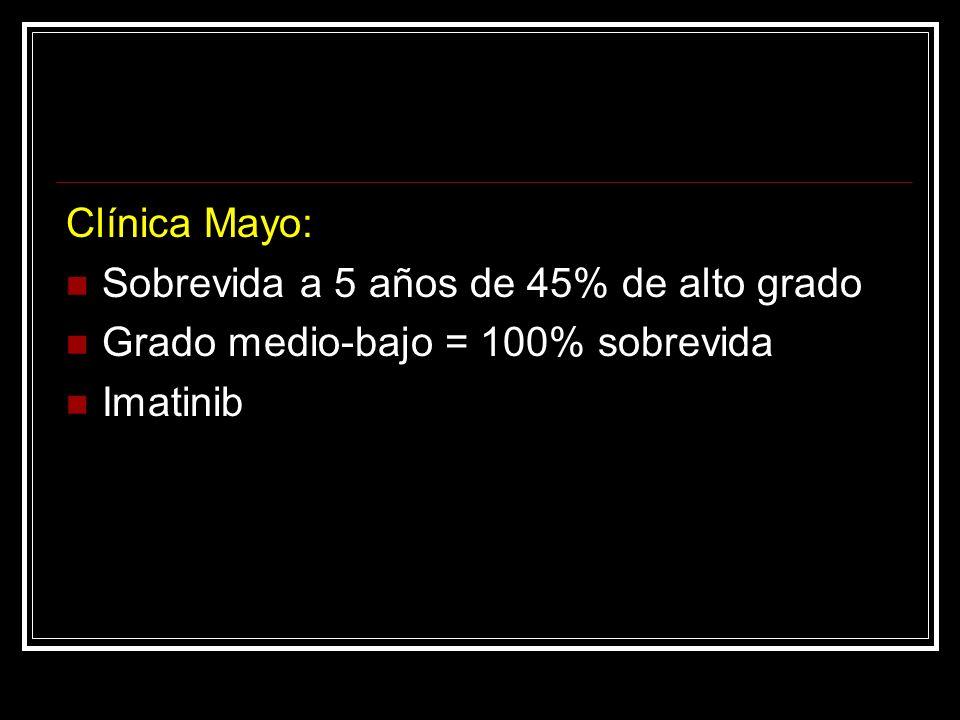 Clínica Mayo: Sobrevida a 5 años de 45% de alto grado Grado medio-bajo = 100% sobrevida Imatinib