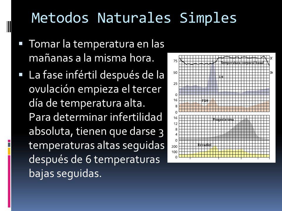 Metodos Naturales Simples