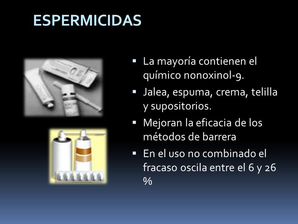 ESPERMICIDAS La mayoría contienen el químico nonoxinol-9.