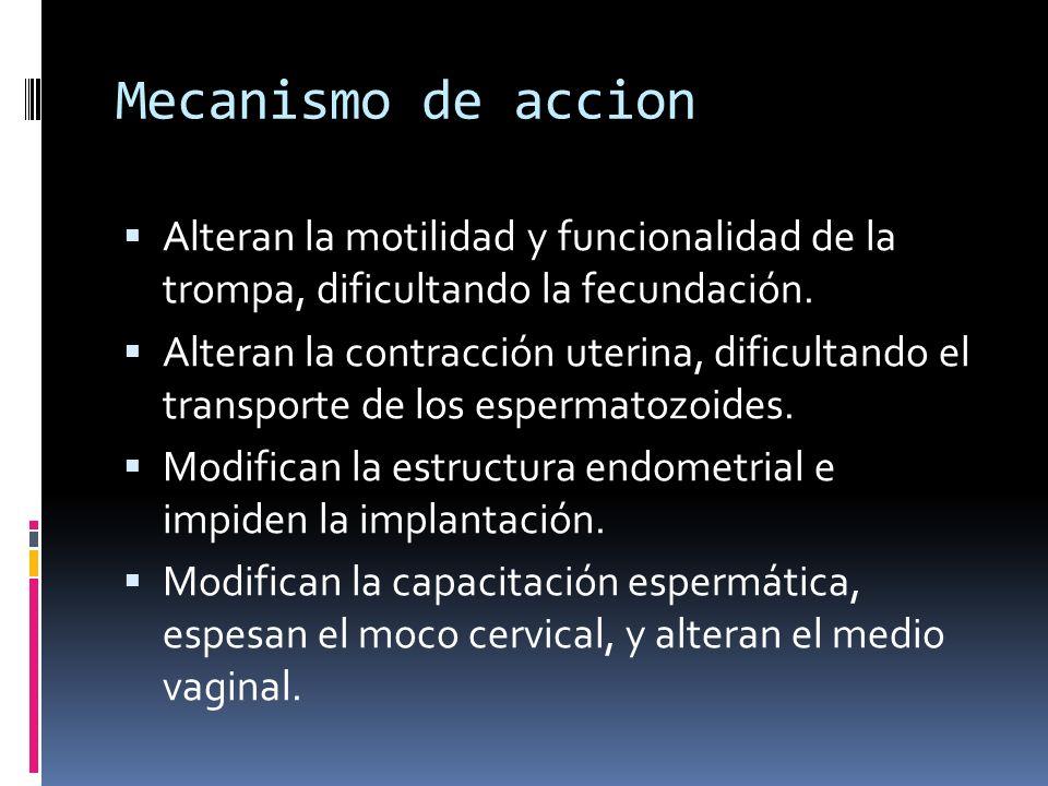 Mecanismo de accion Alteran la motilidad y funcionalidad de la trompa, dificultando la fecundación.