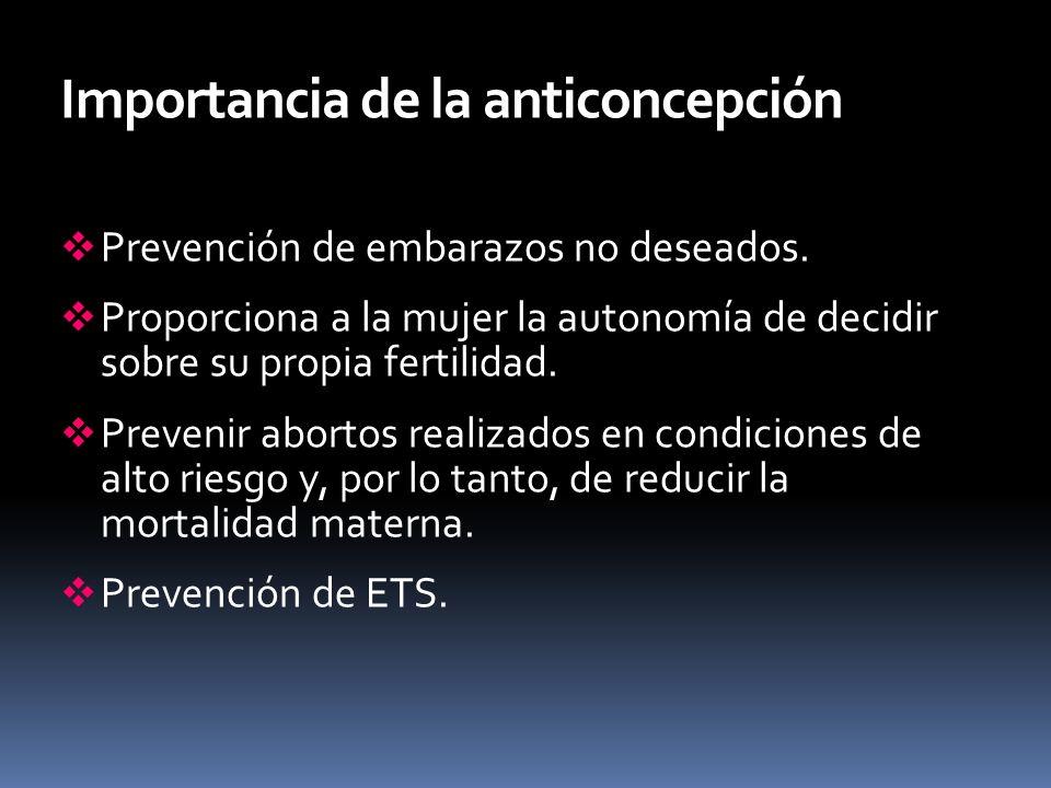 Importancia de la anticoncepción