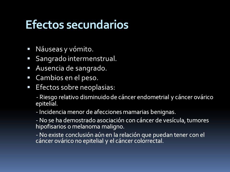 Efectos secundarios Náuseas y vómito. Sangrado intermenstrual.