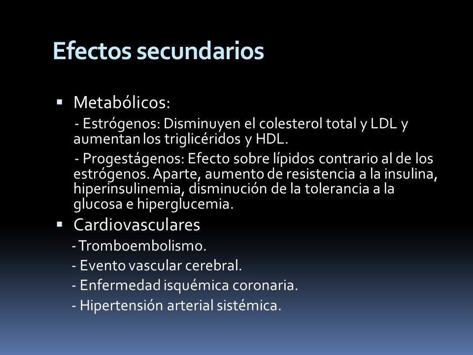 Efectos secundarios Metabólicos: Cardiovasculares