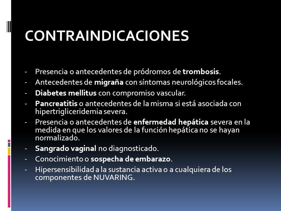 CONTRAINDICACIONES Presencia o antecedentes de pródromos de trombosis.
