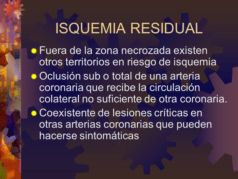 ISQUEMIA RESIDUAL Fuera de la zona necrozada existen otros territorios en riesgo de isquemia.