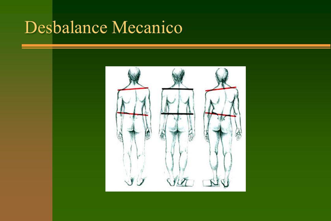 Desbalance Mecanico