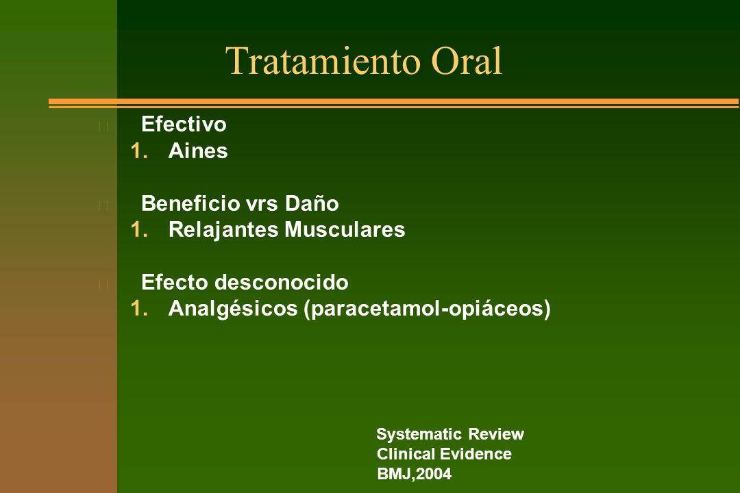Tratamiento Oral Efectivo Aines Beneficio vrs Daño