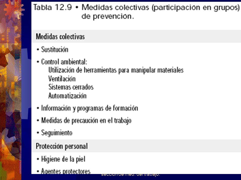 Dr. Luis Guillermo Quirós Madrigal sección de med. del trabajo.