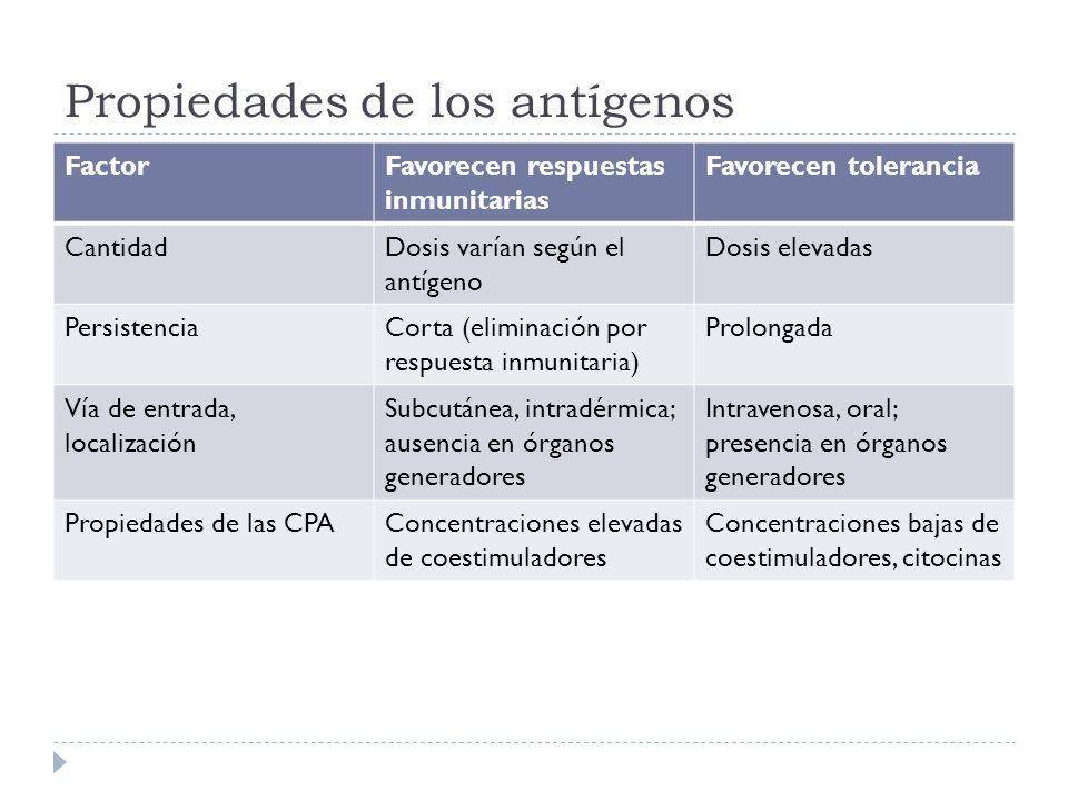 Propiedades de los antígenos