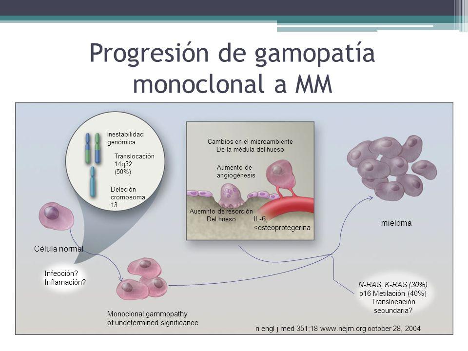Progresión de gamopatía monoclonal a MM
