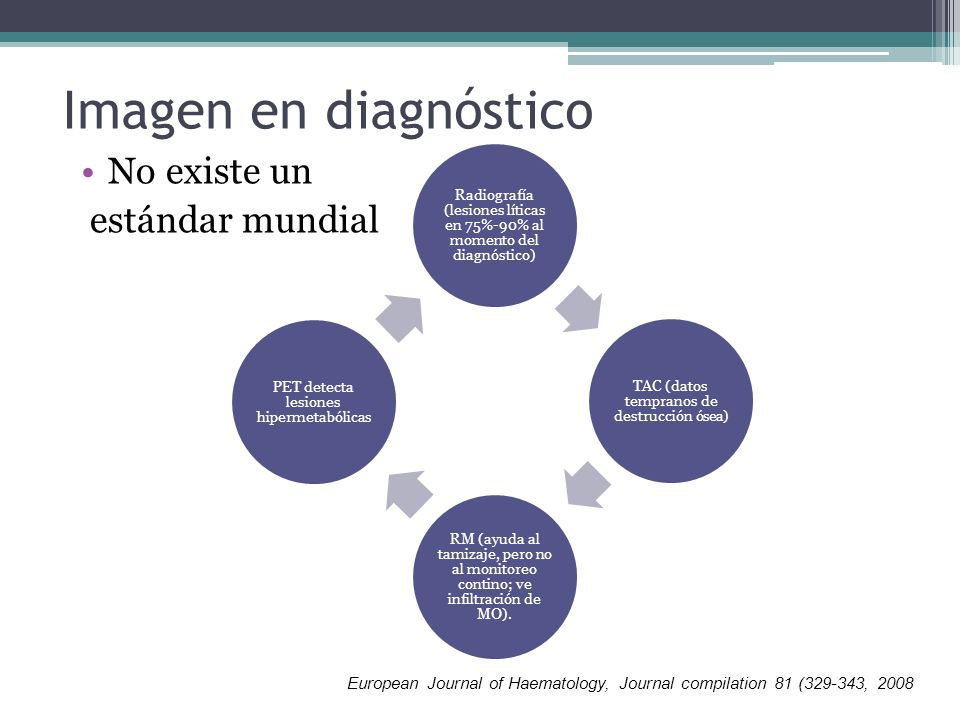 Imagen en diagnóstico No existe un estándar mundial