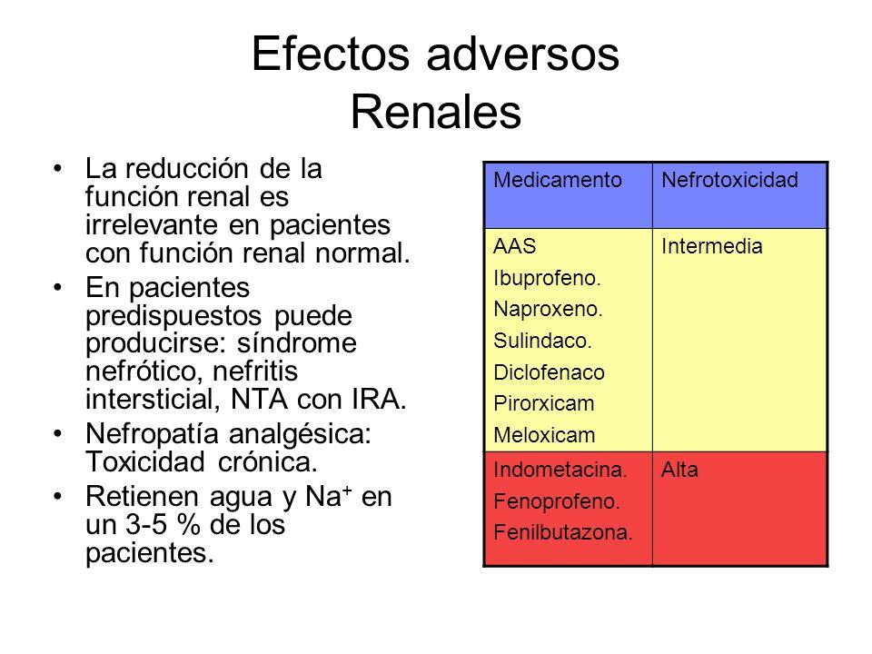 Efectos adversos Renales