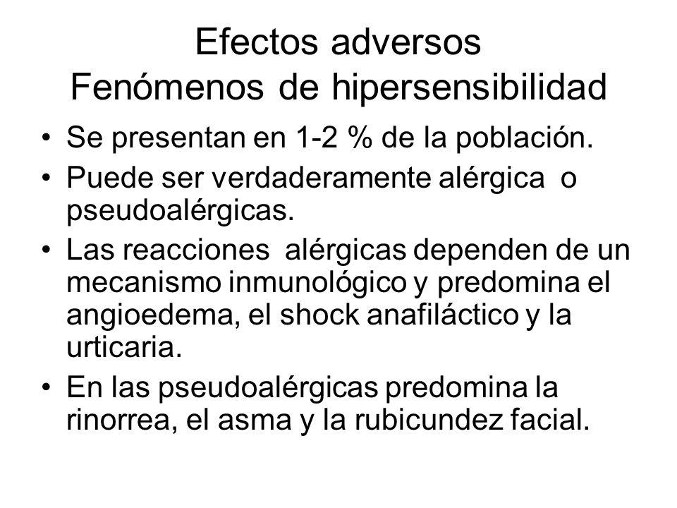 Efectos adversos Fenómenos de hipersensibilidad