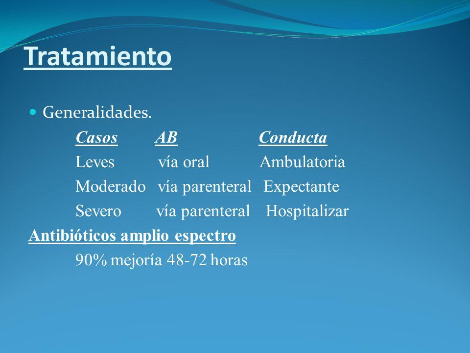 Tratamiento Generalidades. Casos AB Conducta
