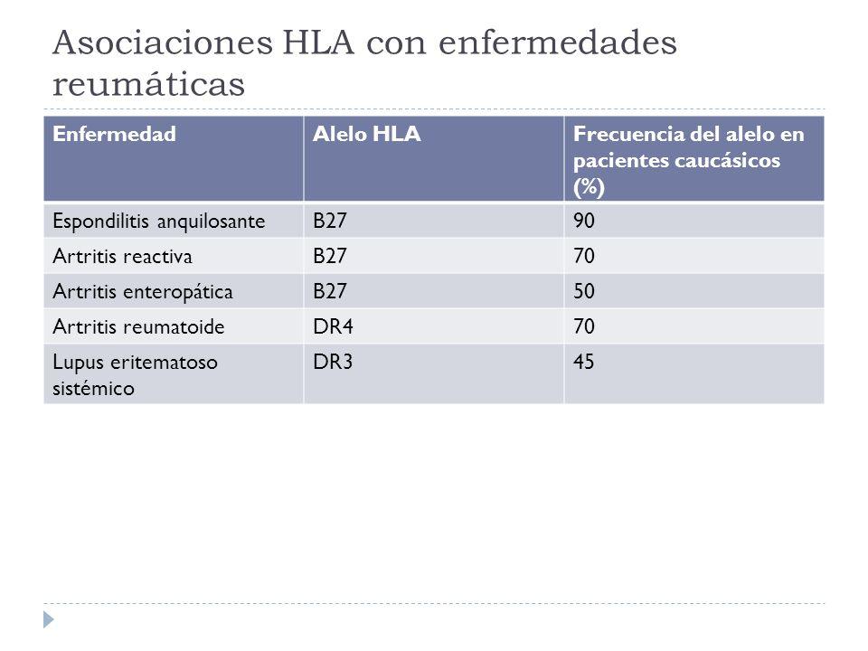 Asociaciones HLA con enfermedades reumáticas