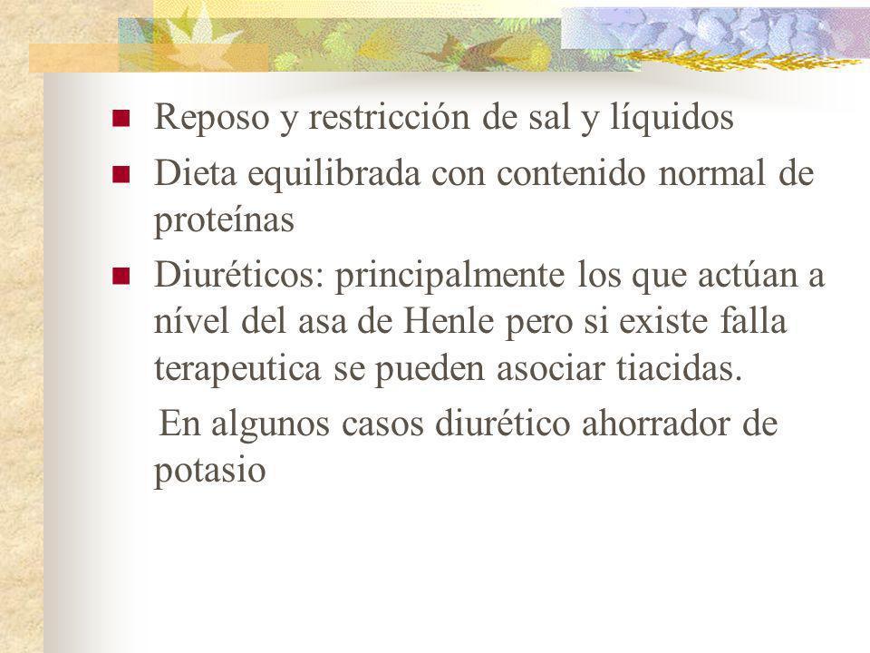 Reposo y restricción de sal y líquidos