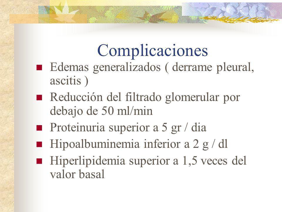 Complicaciones Edemas generalizados ( derrame pleural, ascitis )