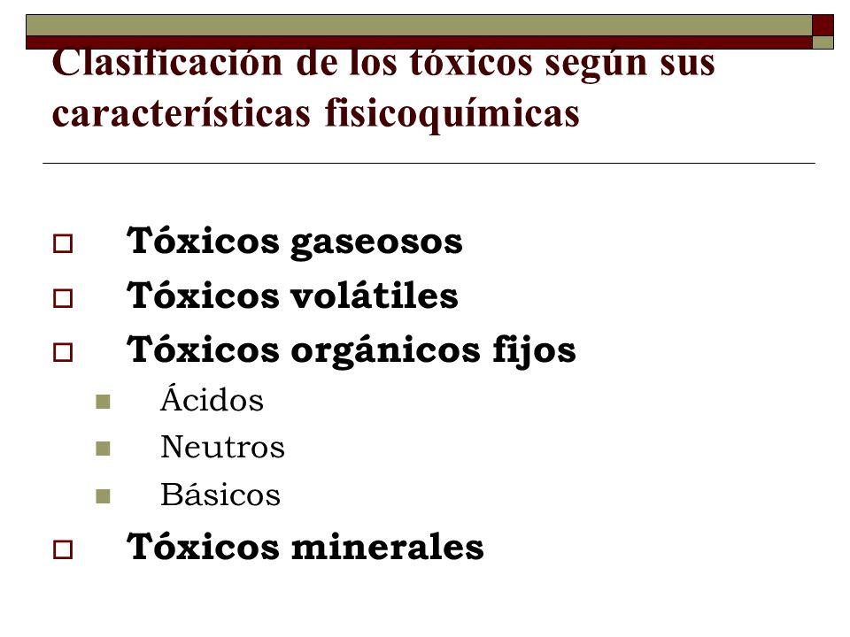 Clasificación de los tóxicos según sus características fisicoquímicas