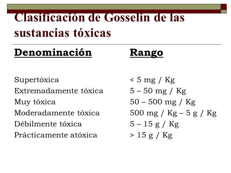 Clasificación de Gosselin de las sustancias tóxicas