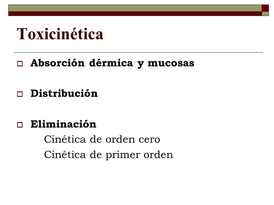 Toxicinética Absorción dérmica y mucosas Distribución Eliminación