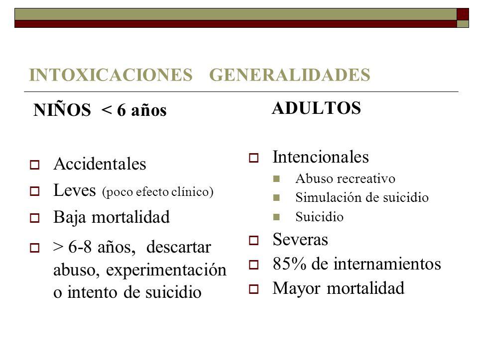 INTOXICACIONES GENERALIDADES